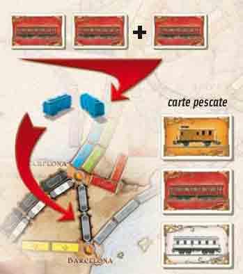 Esempio 1: Giocate 2 carte Rosse, si scopre 1 carta Rossa: serve 1 carta Rossa in più