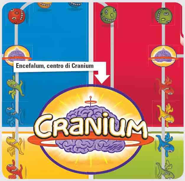 Cranium-6 gioco da tavolo